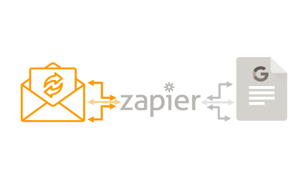 using Zapier to connect your key systems